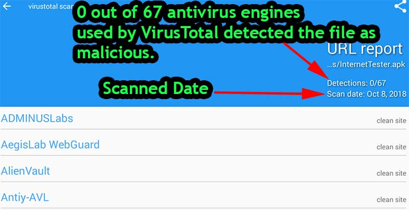 virus total scan report
