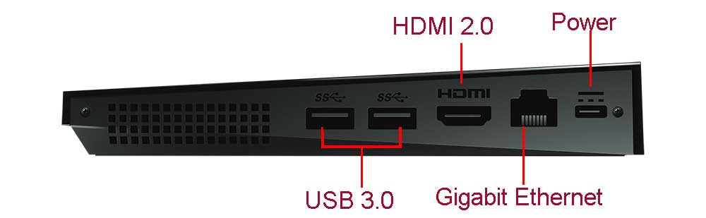 Nvidia Shield TV pro intefaces