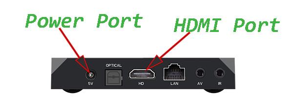 SkyStream 3 plus ports